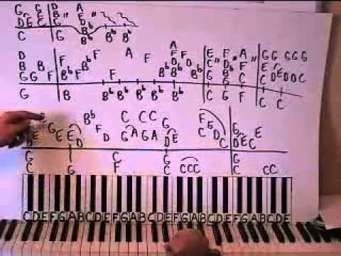 all you need is love piano tutorial