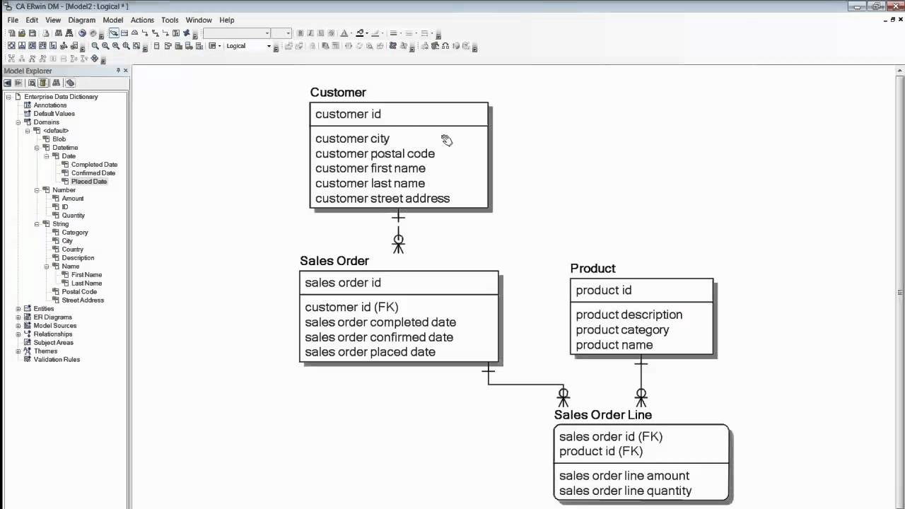 data modeling tutorial with examples