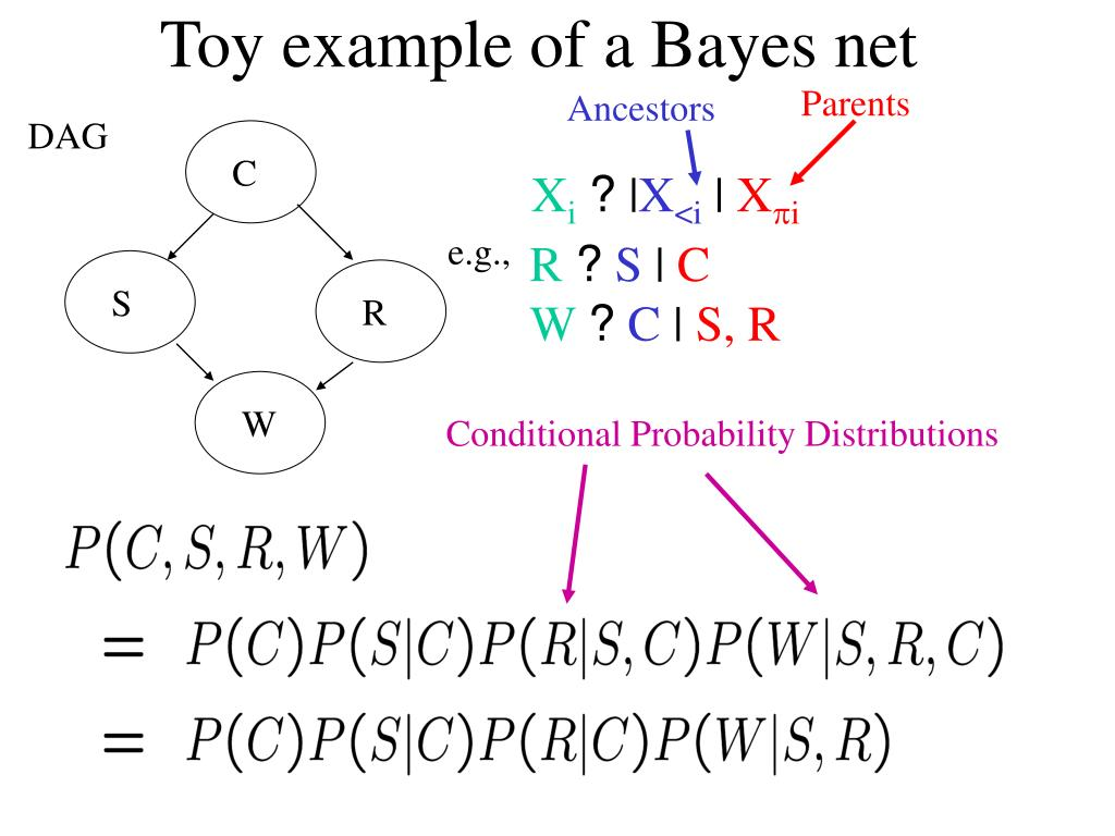 bayes net toolbox for matlab tutorial